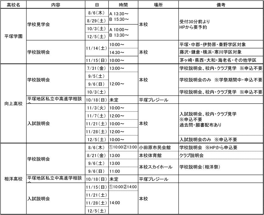 shiritsu_sc2_03