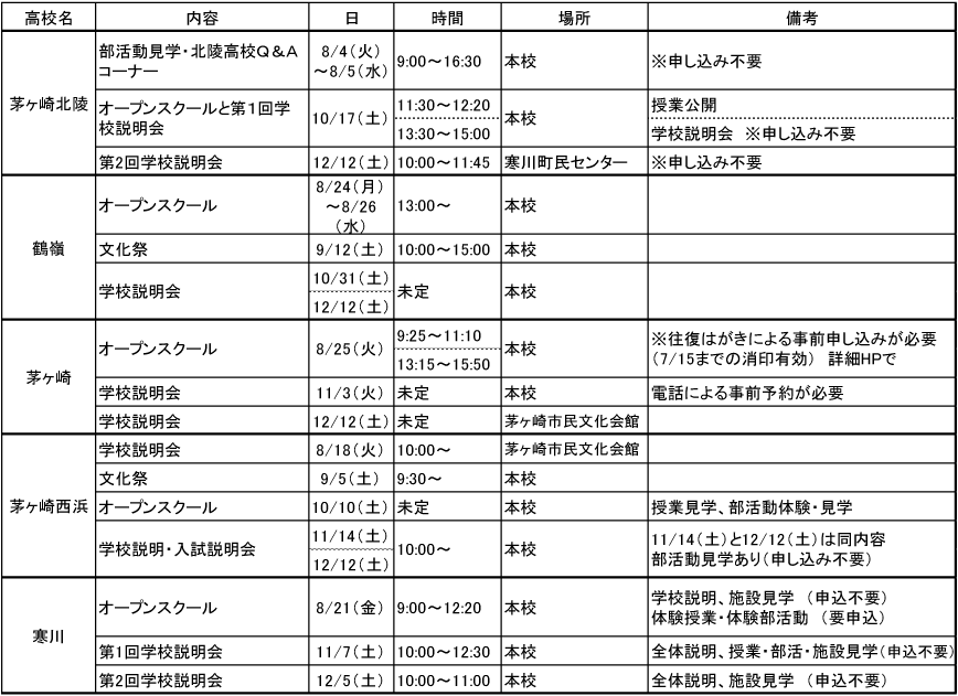 chigasaki_sc2_03